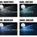 10 Best HID Headlight Kits