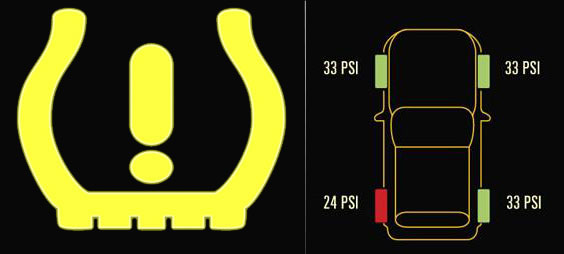 Low Tire Pressure Light